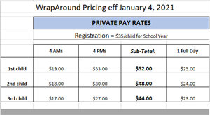 WrapAround Pricing